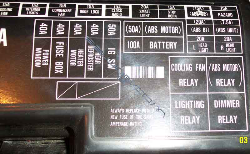 Under Hood Fuse Box on 92 honda civic fuse box diagram